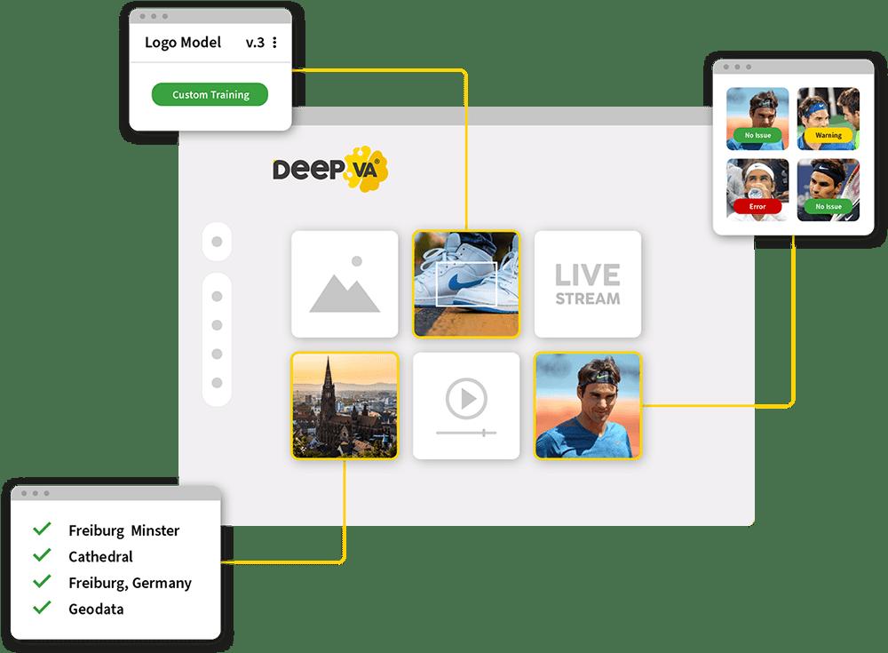 DeepVA AI Platform for visual mining